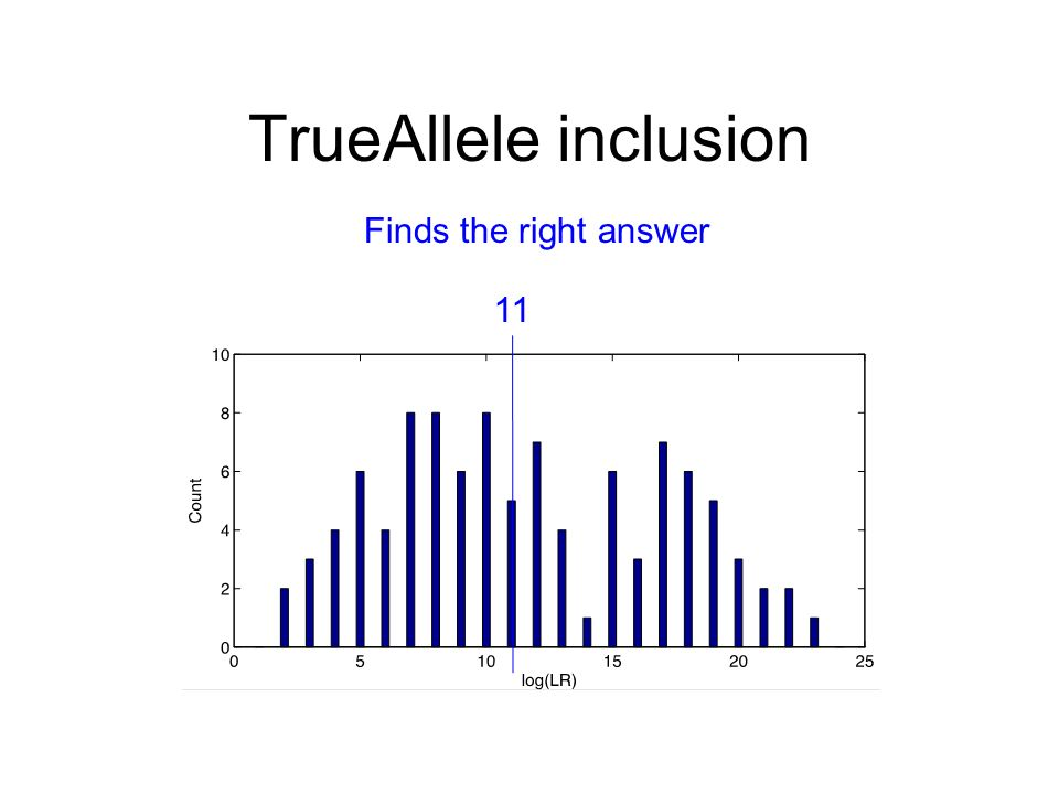 TrueAllele inclusion Finds the right answer 11
