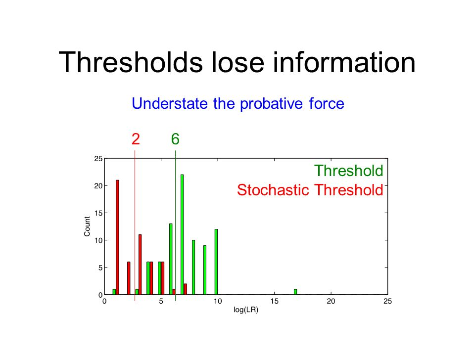 Thresholds lose information Understate the probative force 26 Threshold Stochastic Threshold