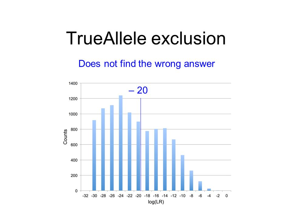 TrueAllele exclusion Does not find the wrong answer – 20
