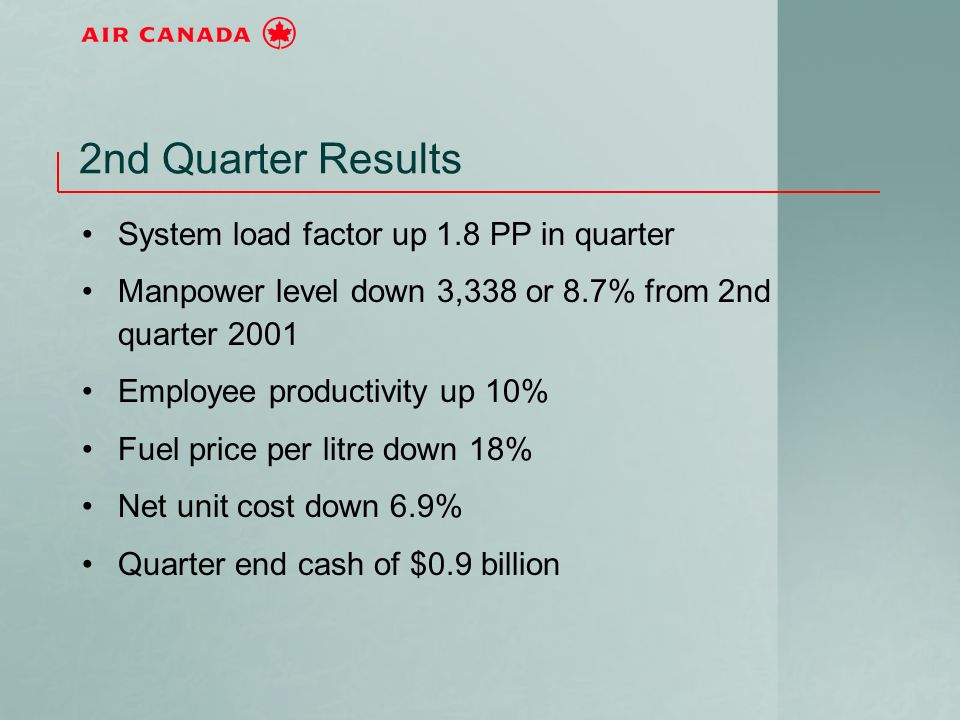 2nd Quarter Results System load factor up 1.8 PP in quarter Manpower level down 3,338 or 8.7% from 2nd quarter 2001 Employee productivity up 10% Fuel price per litre down 18% Net unit cost down 6.9% Quarter end cash of $0.9 billion