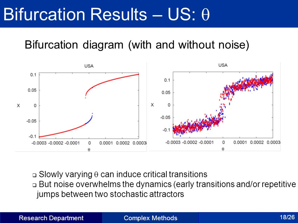 Research DepartmentComplex Methods 18/26 Bifurcation Results – US: Bifurcation diagram (with and without noise) Slowly varying can induce critical transitions But noise overwhelms the dynamics (early transitions and/or repetitive jumps between two stochastic attractors