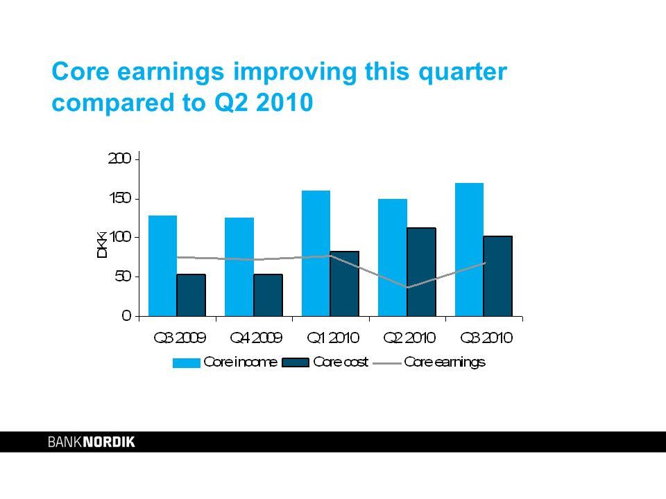 Core earnings improving this quarter compared to Q2 2010