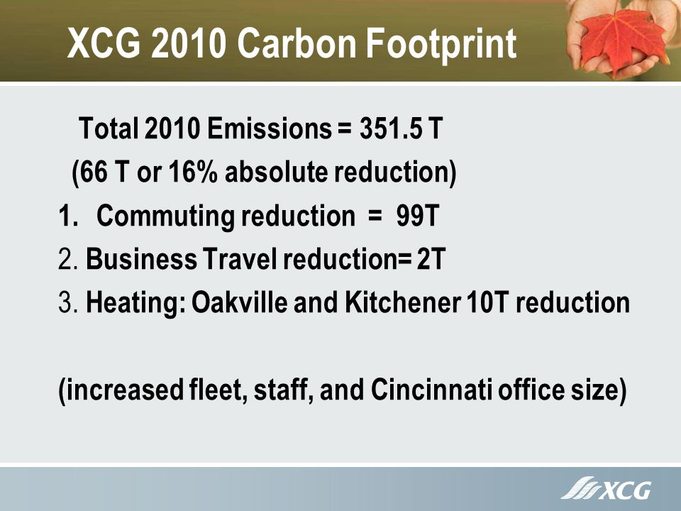XCG 2010 Carbon Footprint Total 2010 Emissions = 351.5 T (66 T or 16% absolute reduction) 1.Commuting reduction = 99T 2.