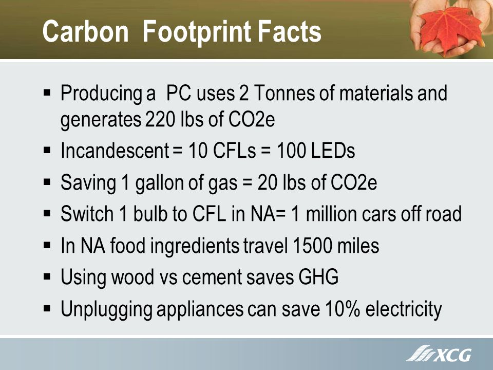 Carbon Footprint Facts Producing a PC uses 2 Tonnes of materials and generates 220 lbs of CO2e Incandescent = 10 CFLs = 100 LEDs Saving 1 gallon of gas = 20 lbs of CO2e Switch 1 bulb to CFL in NA= 1 million cars off road In NA food ingredients travel 1500 miles Using wood vs cement saves GHG Unplugging appliances can save 10% electricity