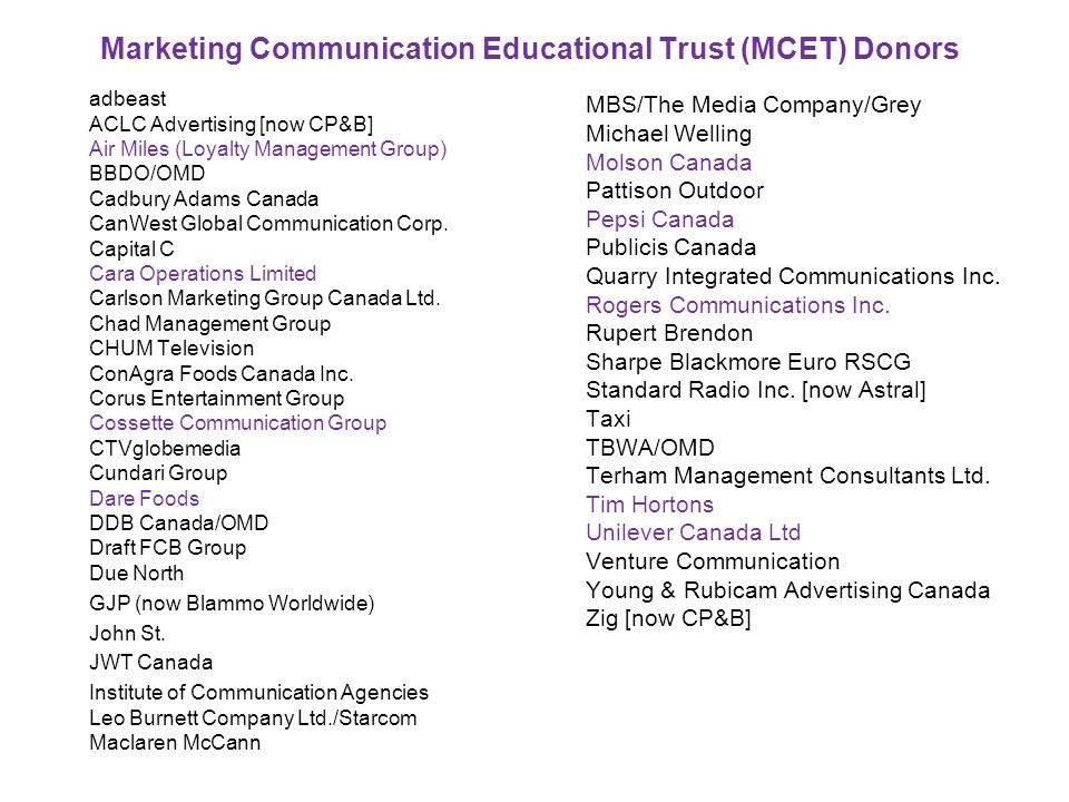 Marketing Communication Educational Trust (MCET) Donors adbeast ACLC Advertising [now CP&B] Air Miles (Loyalty Management Group) BBDO/OMD Cadbury Adams Canada CanWest Global Communication Corp.