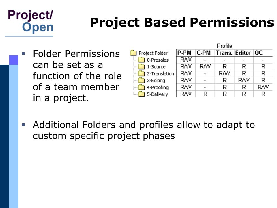 Project Based Permissions Folder Permissions can be set as a function of the role of a team member in a project.