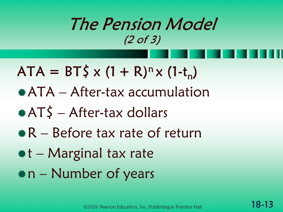 18-13 The Pension Model (2 of 3) ATA = BT$ x (1 + R) n x (1-t n ) ATA – After-tax accumulation AT$ – After-tax dollars R – Before tax rate of return t – Marginal tax rate n – Number of years ©2009 Pearson Education, Inc.