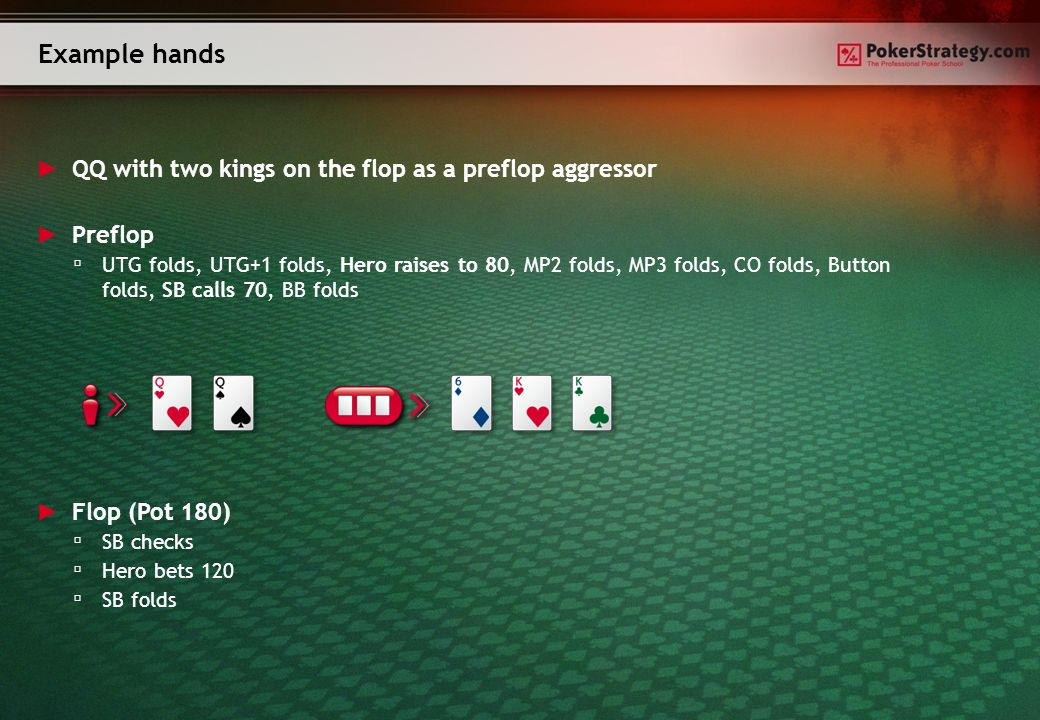Example hands QQ with two kings on the flop as a preflop aggressor Flop (Pot 180) SB checks Hero bets 120 SB folds Preflop UTG folds, UTG+1 folds, Hero raises to 80, MP2 folds, MP3 folds, CO folds, Button folds, SB calls 70, BB folds