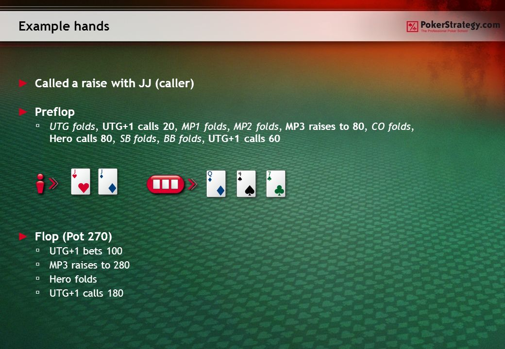 Example hands Called a raise with JJ (caller) Flop (Pot 270) UTG+1 bets 100 MP3 raises to 280 Hero folds UTG+1 calls 180 Preflop UTG folds, UTG+1 calls 20, MP1 folds, MP2 folds, MP3 raises to 80, CO folds, Hero calls 80, SB folds, BB folds, UTG+1 calls 60