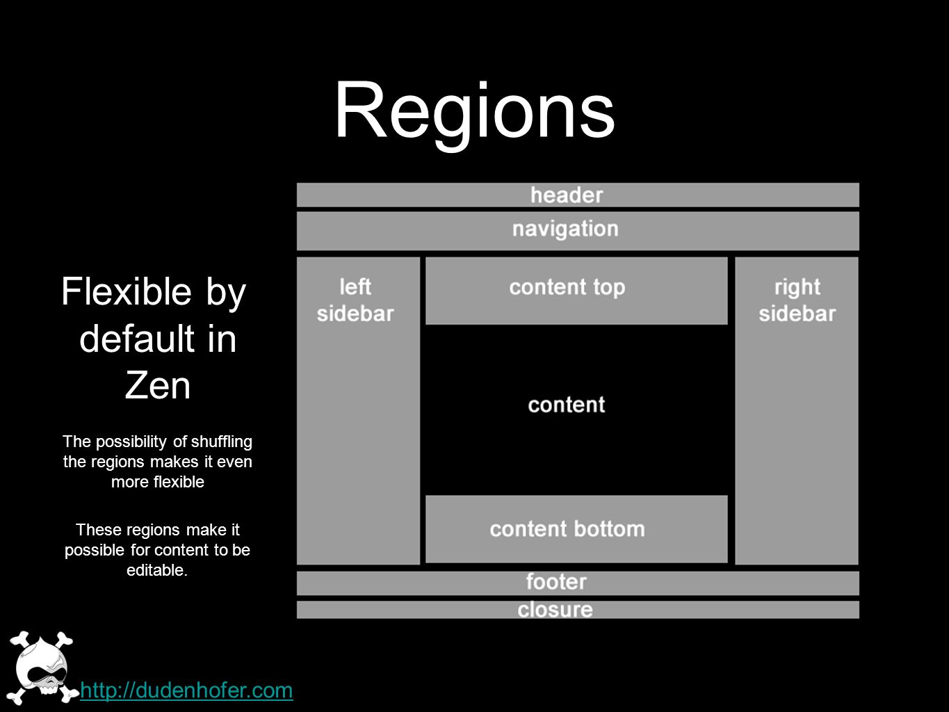 Regions Flexible by default in Zen http://dudenhofer.com The possibility of shuffling the regions makes it even more flexible These regions make it possible for content to be editable.