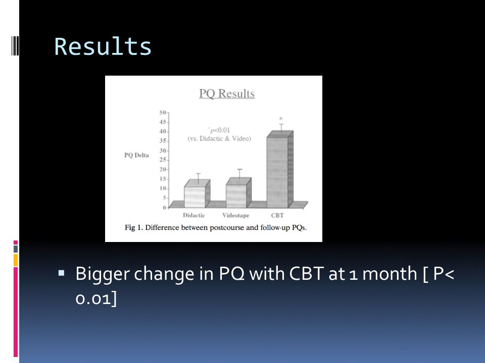 Results Bigger change in PQ with CBT at 1 month [ P< 0.01]