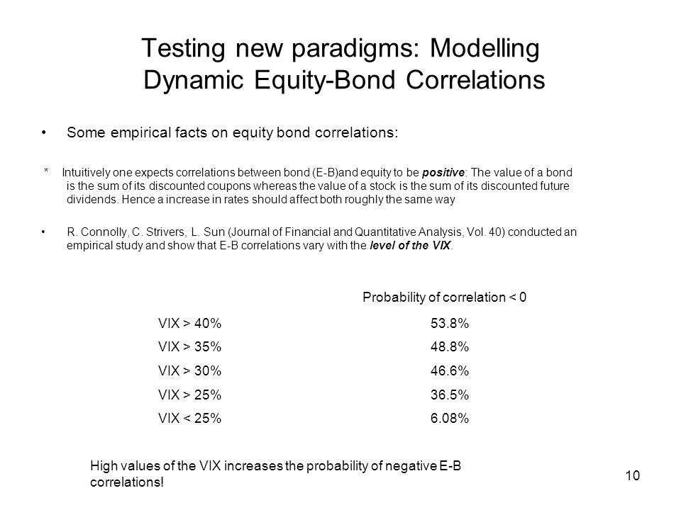 10 Testing new paradigms: Modelling Dynamic Equity-Bond Correlations Some empirical facts on equity bond correlations: * Intuitively one expects correlations between bond (E-B)and equity to be positive: The value of a bond is the sum of its discounted coupons whereas the value of a stock is the sum of its discounted future dividends.