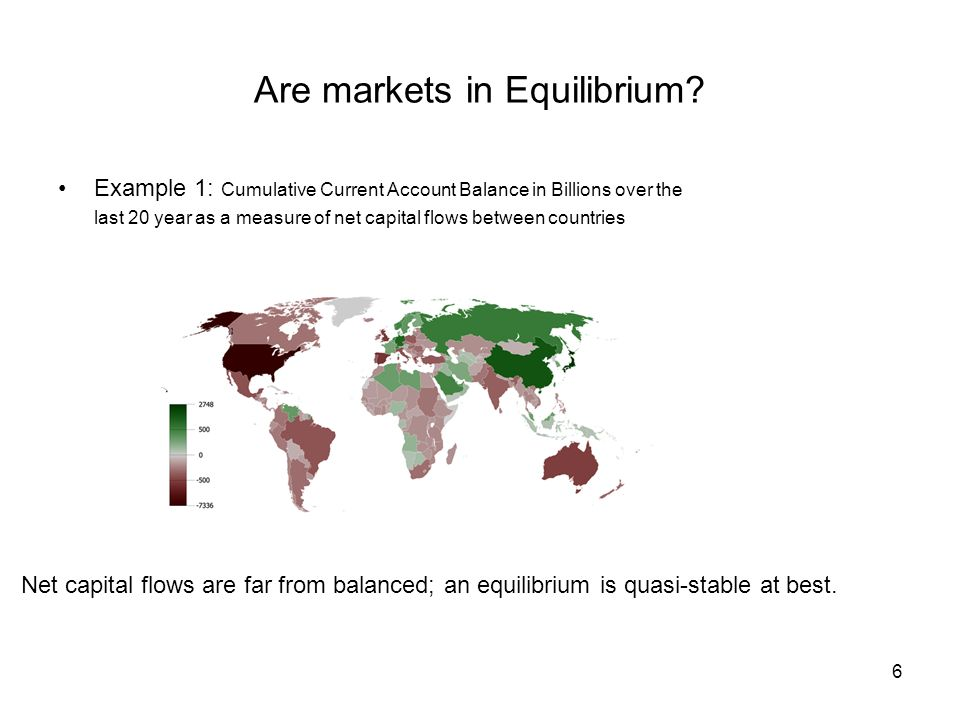 6 Are markets in Equilibrium.