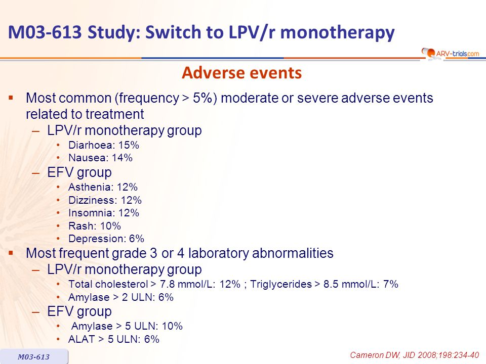 Most common (frequency > 5%) moderate or severe adverse events related to treatment –LPV/r monotherapy group Diarhoea: 15% Nausea: 14% –EFV group Asthenia: 12% Dizziness: 12% Insomnia: 12% Rash: 10% Depression: 6% Most frequent grade 3 or 4 laboratory abnormalities –LPV/r monotherapy group Total cholesterol > 7.8 mmol/L: 12% ; Triglycerides > 8.5 mmol/L: 7% Amylase > 2 ULN: 6% –EFV group Amylase > 5 ULN: 10% ALAT > 5 ULN: 6% Adverse events Cameron DW, JID 2008;198: M M Study: Switch to LPV/r monotherapy