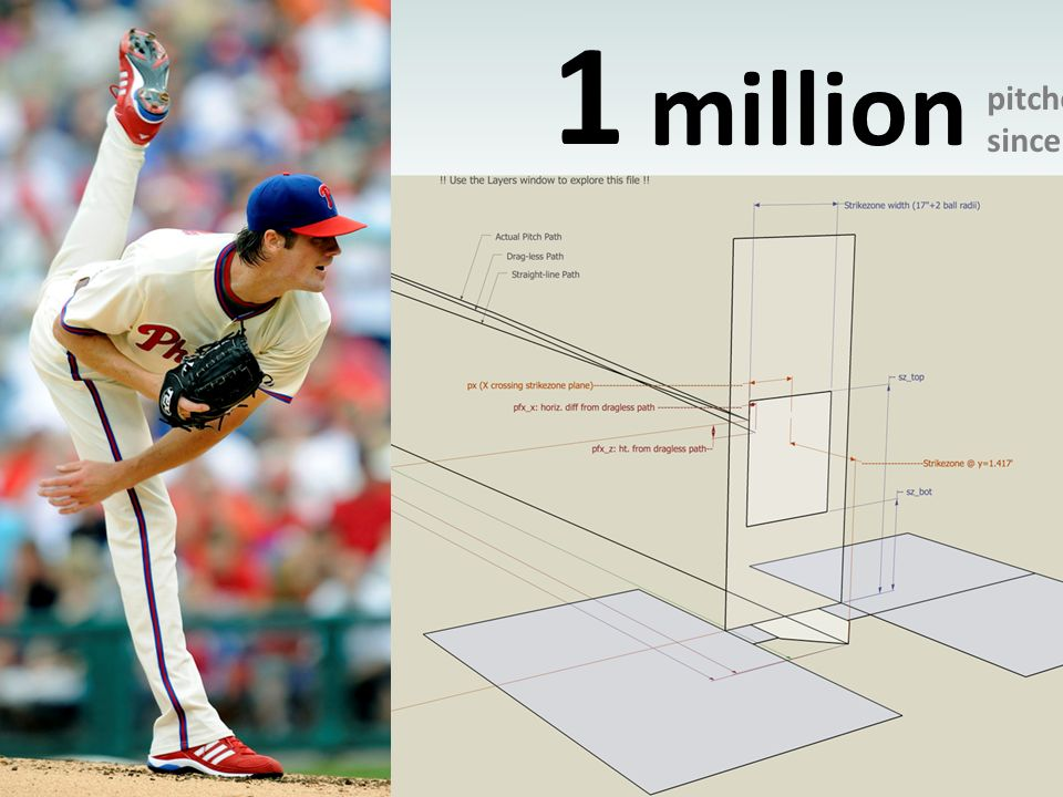1 million pitches thrown since 2007