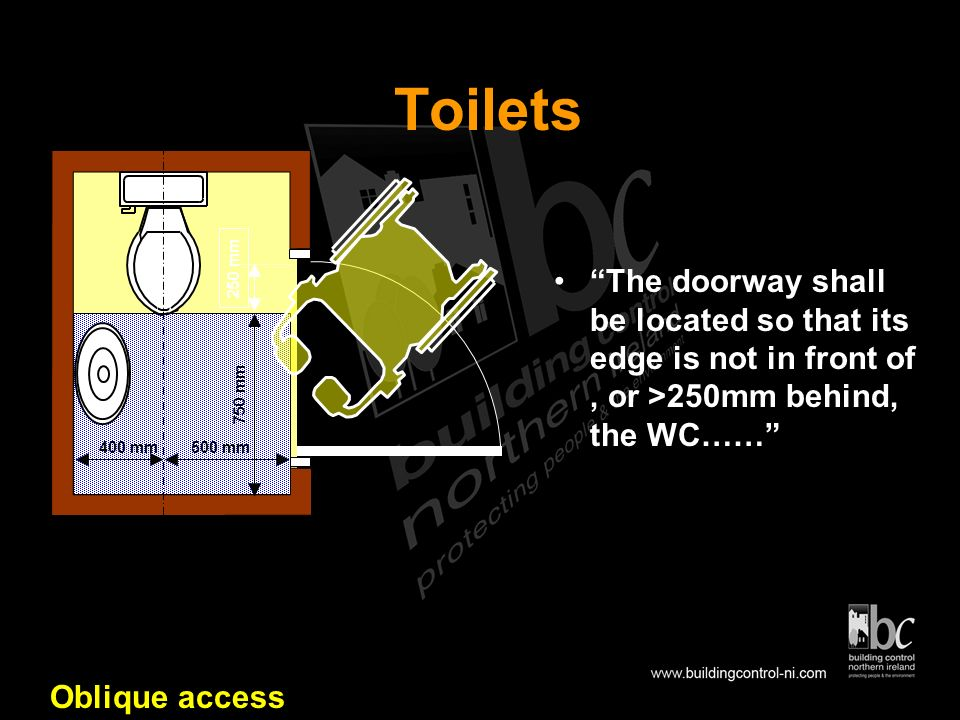 Toilets WHB can project into the clear space Door swing must not obstruct clear space Door width is already determined by circulation route width 450 mm 750 mm 400 mm Frontal access