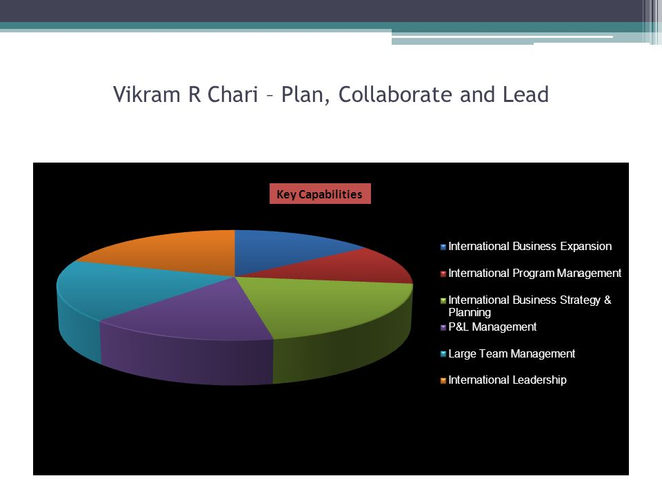 Vikram R Chari – Plan, Collaborate and Lead