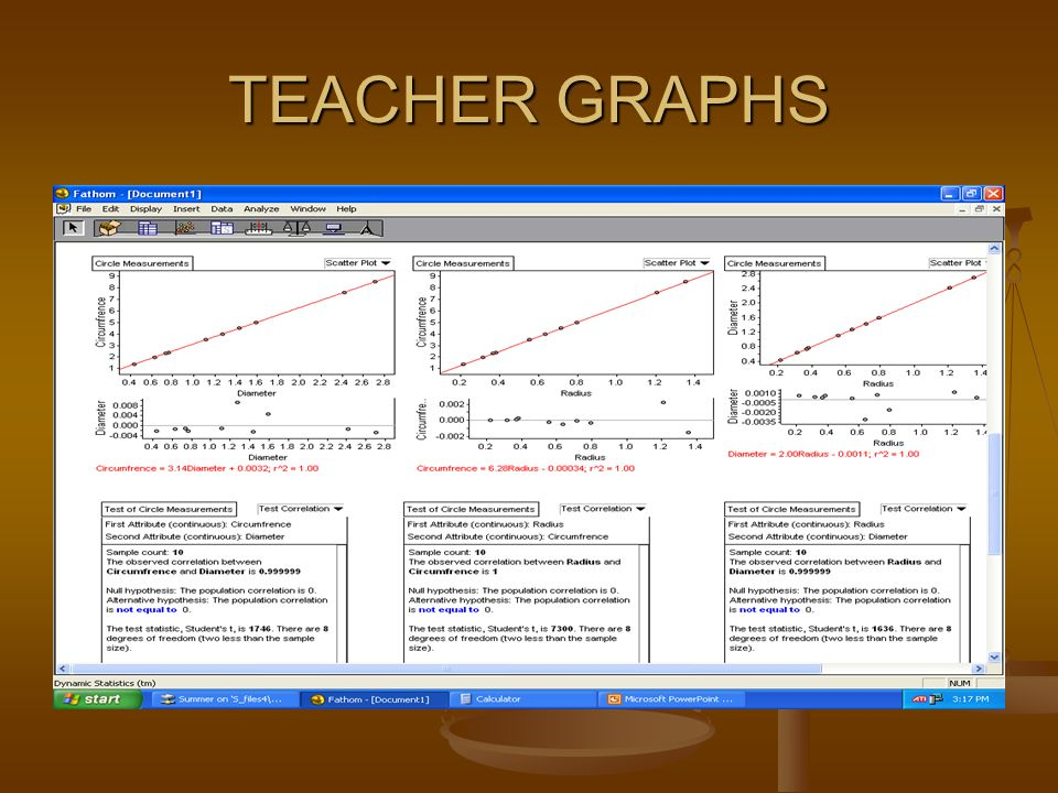 TEACHER GRAPHS
