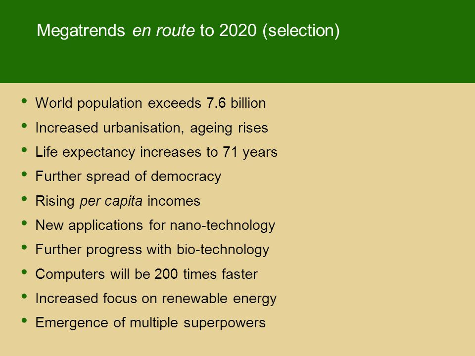 Megatrends en route to 2020 (selection) World population exceeds 7.6 billion Increased urbanisation, ageing rises Life expectancy increases to 71 years Further spread of democracy Rising per capita incomes New applications for nano-technology Further progress with bio-technology Computers will be 200 times faster Increased focus on renewable energy Emergence of multiple superpowers