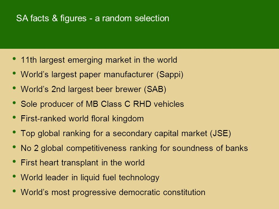 SA facts & figures - a random selection 11th largest emerging market in the world Worlds largest paper manufacturer (Sappi) Worlds 2nd largest beer brewer (SAB) Sole producer of MB Class C RHD vehicles First-ranked world floral kingdom Top global ranking for a secondary capital market (JSE) No 2 global competitiveness ranking for soundness of banks First heart transplant in the world World leader in liquid fuel technology Worlds most progressive democratic constitution