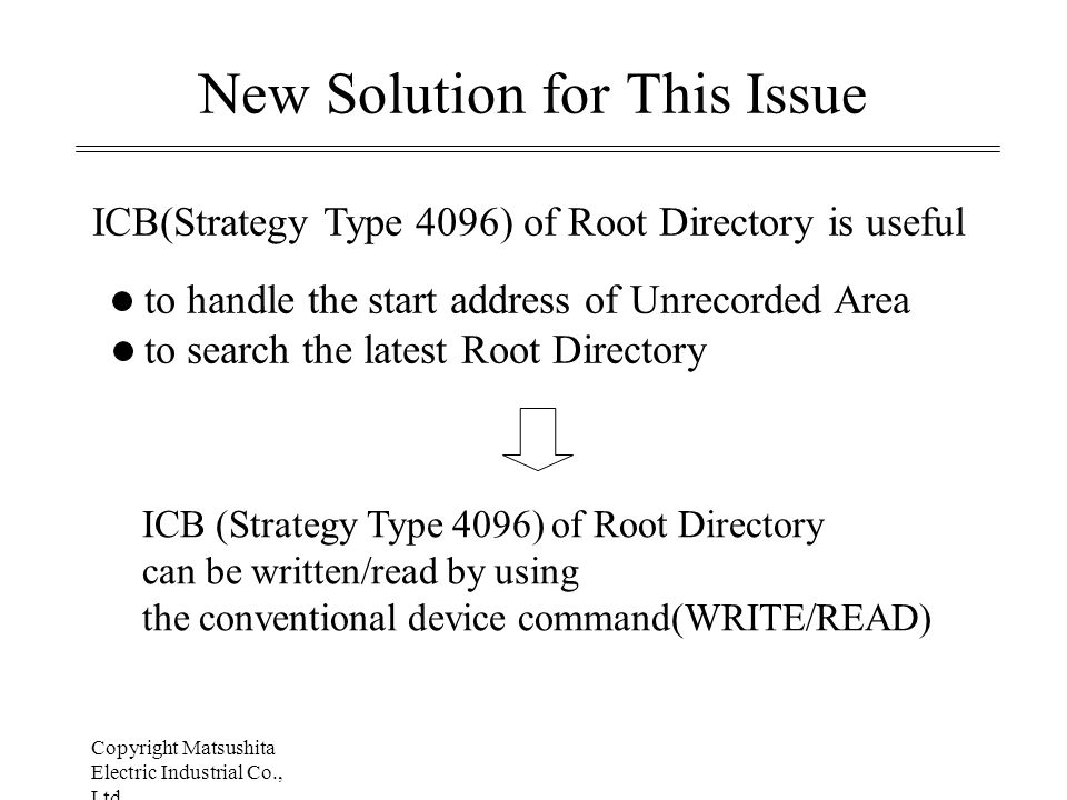 Copyright Matsushita Electric Industrial Co., Ltd July 24, 1998 New Solution for This Issue ICB(Strategy Type 4096) of Root Directory is useful to handle the start address of Unrecorded Area to search the latest Root Directory ICB (Strategy Type 4096) of Root Directory can be written/read by using the conventional device command(WRITE/READ)