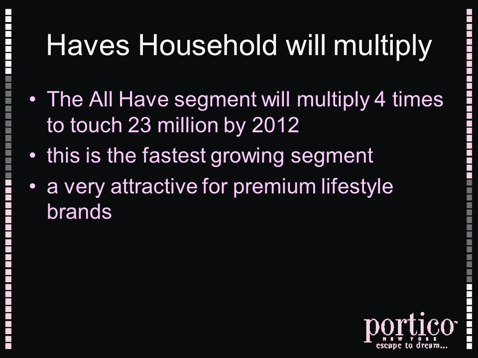 Haves Household will multiply The All Have segment will multiply 4 times to touch 23 million by 2012 this is the fastest growing segment a very attractive for premium lifestyle brands