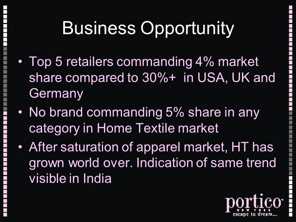 Business Opportunity Top 5 retailers commanding 4% market share compared to 30%+ in USA, UK and Germany No brand commanding 5% share in any category in Home Textile market After saturation of apparel market, HT has grown world over.