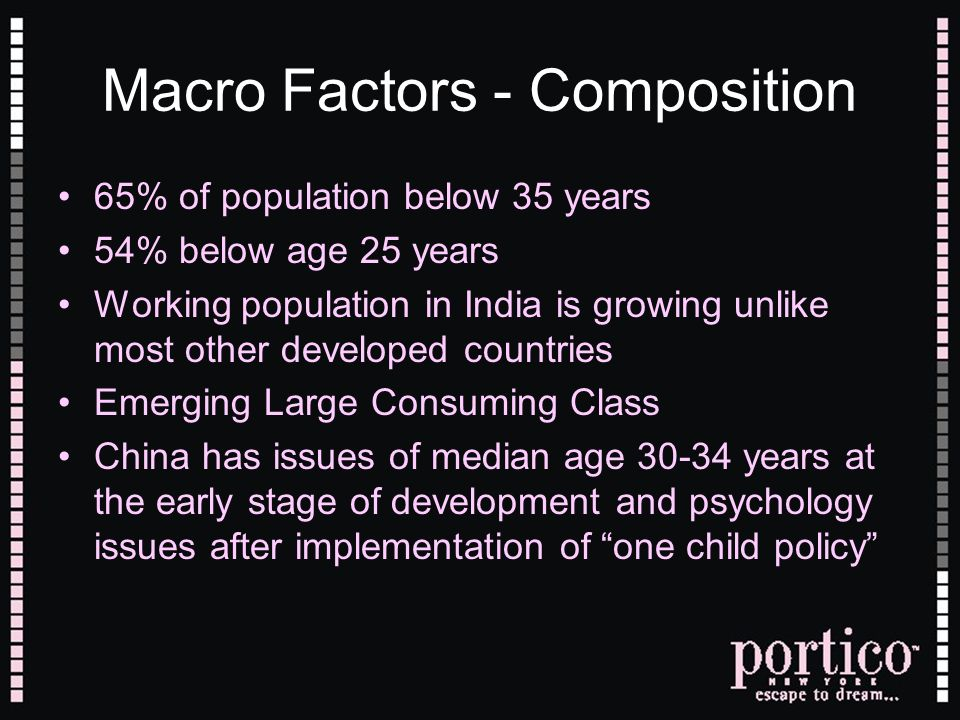 Macro Factors - Composition 65% of population below 35 years 54% below age 25 years Working population in India is growing unlike most other developed countries Emerging Large Consuming Class China has issues of median age 30-34 years at the early stage of development and psychology issues after implementation of one child policy