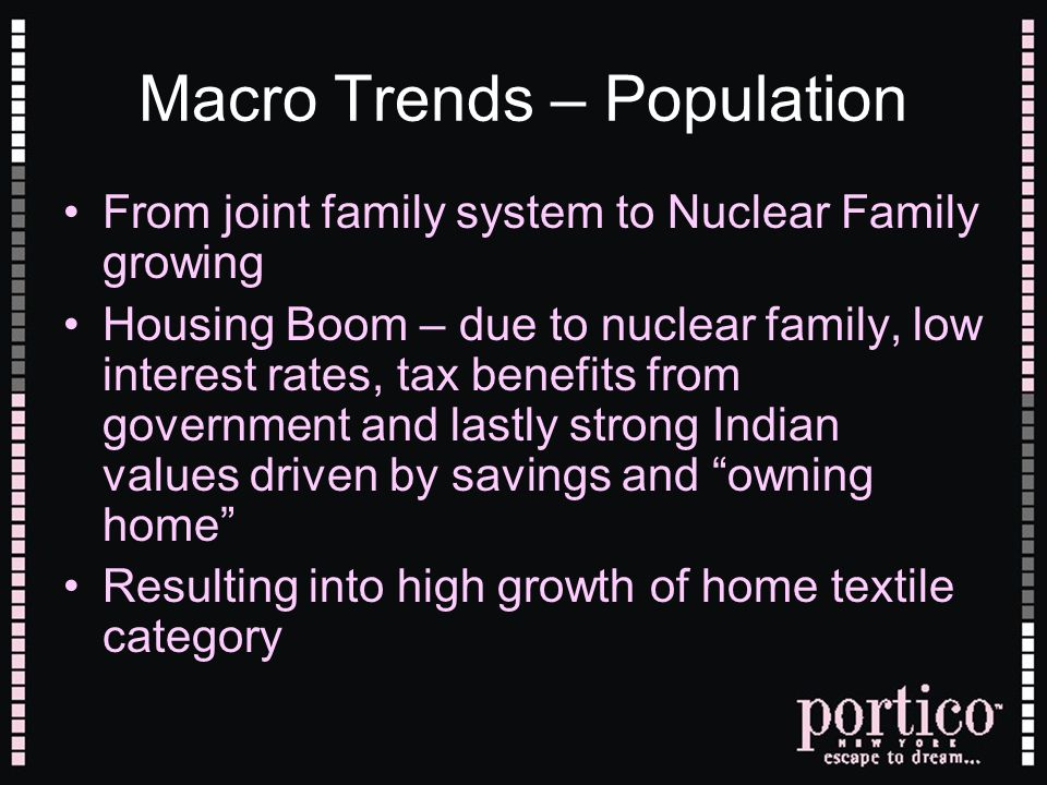 Macro Trends – Population From joint family system to Nuclear Family growing Housing Boom – due to nuclear family, low interest rates, tax benefits from government and lastly strong Indian values driven by savings and owning home Resulting into high growth of home textile category