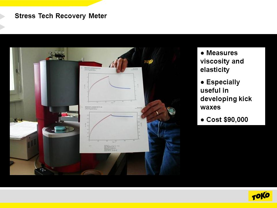 Stress Tech Recovery Meter Measures viscosity and elasticity Especially useful in developing kick waxes Cost $90,000