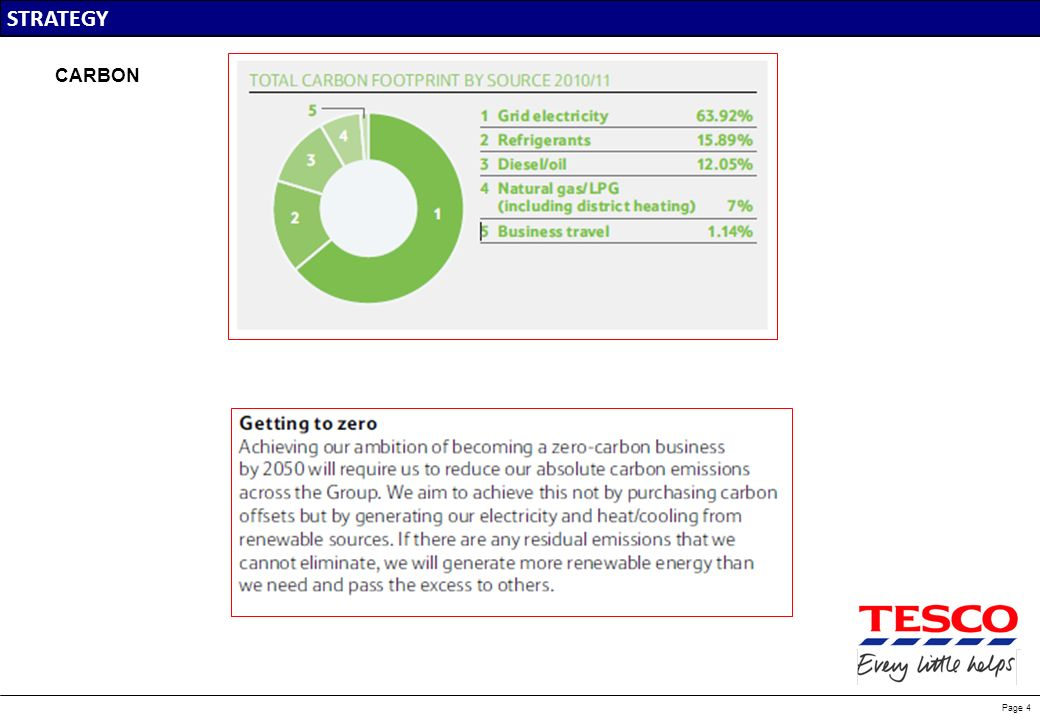 Page 4 STRATEGY CARBON