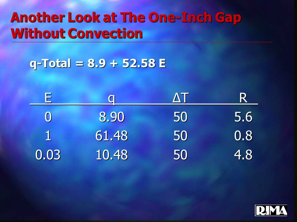 Another Look at The One-Inch Gap Without Convection q-Total = E EqΔTR