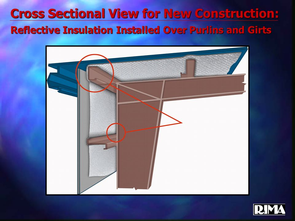 Cross Sectional View for New Construction: Reflective Insulation Installed Over Purlins and Girts