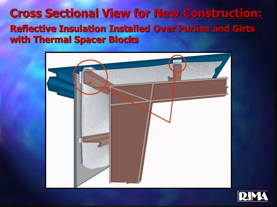 Cross Sectional View for New Construction: Reflective Insulation Installed Over Purlins and Girts with Thermal Spacer Blocks