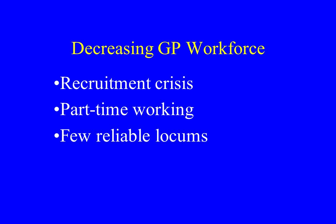 Decreasing GP Workforce Recruitment crisis Part-time working Few reliable locums
