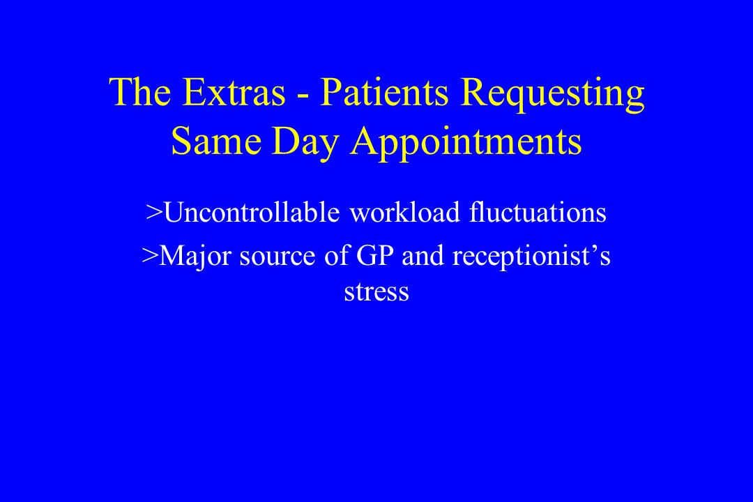 The Extras - Patients Requesting Same Day Appointments >Uncontrollable workload fluctuations >Major source of GP and receptionists stress