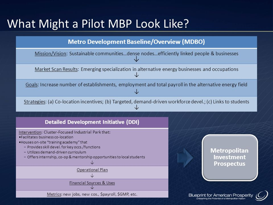 Metro Development Baseline/Overview (MDBO) Mission/Vision: Sustainable communities…dense nodes…efficiently linked people & businesses Market Scan Results: Emerging specialization in alternative energy businesses and occupations Goals: Increase number of establishments, employment and total payroll in the alternative energy field Strategies: (a) Co-location incentives; (b) Targeted, demand-driven workforce devel.; (c) Links to students Detailed Development Initiative (DDI) Intervention: Cluster-Focused Industrial Park that: Facilitates business co-location Houses on-site training academy that Provides skill devel.