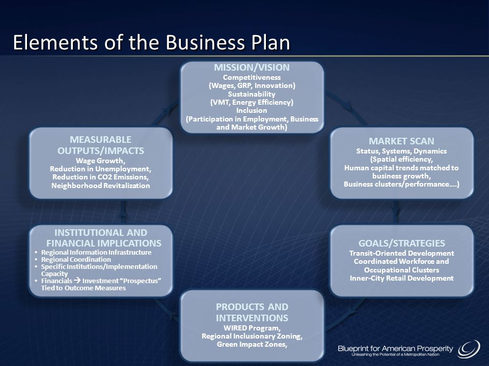 Elements of the Business Plan MEASURABLE OUTPUTS/IMPACTS Wage Growth, Reduction in Unemployment, Reduction in CO2 Emissions, Neighborhood Revitalization MEASURABLE OUTPUTS/IMPACTS Wage Growth, Reduction in Unemployment, Reduction in CO2 Emissions, Neighborhood Revitalization MISSION/VISION Competitiveness (Wages, GRP, Innovation) Sustainability (VMT, Energy Efficiency) Inclusion (Participation in Employment, Business and Market Growth) MISSION/VISION Competitiveness (Wages, GRP, Innovation) Sustainability (VMT, Energy Efficiency) Inclusion (Participation in Employment, Business and Market Growth) PRODUCTS AND INTERVENTIONS WIRED Program, Regional Inclusionary Zoning, Green Impact Zones, PRODUCTS AND INTERVENTIONS WIRED Program, Regional Inclusionary Zoning, Green Impact Zones, INSTITUTIONAL AND FINANCIAL IMPLICATIONS Regional Information Infrastructure Regional Coordination Specific Institutions/Implementation Capacity Financials Investment Prospectus Tied to Outcome Measures INSTITUTIONAL AND FINANCIAL IMPLICATIONS Regional Information Infrastructure Regional Coordination Specific Institutions/Implementation Capacity Financials Investment Prospectus Tied to Outcome Measures MARKET SCAN Status, Systems, Dynamics (Spatial efficiency, Human capital trends matched to business growth, Business clusters/performance….) MARKET SCAN Status, Systems, Dynamics (Spatial efficiency, Human capital trends matched to business growth, Business clusters/performance….) GOALS/STRATEGIES Transit-Oriented Development Coordinated Workforce and Occupational Clusters Inner-City Retail Development GOALS/STRATEGIES Transit-Oriented Development Coordinated Workforce and Occupational Clusters Inner-City Retail Development