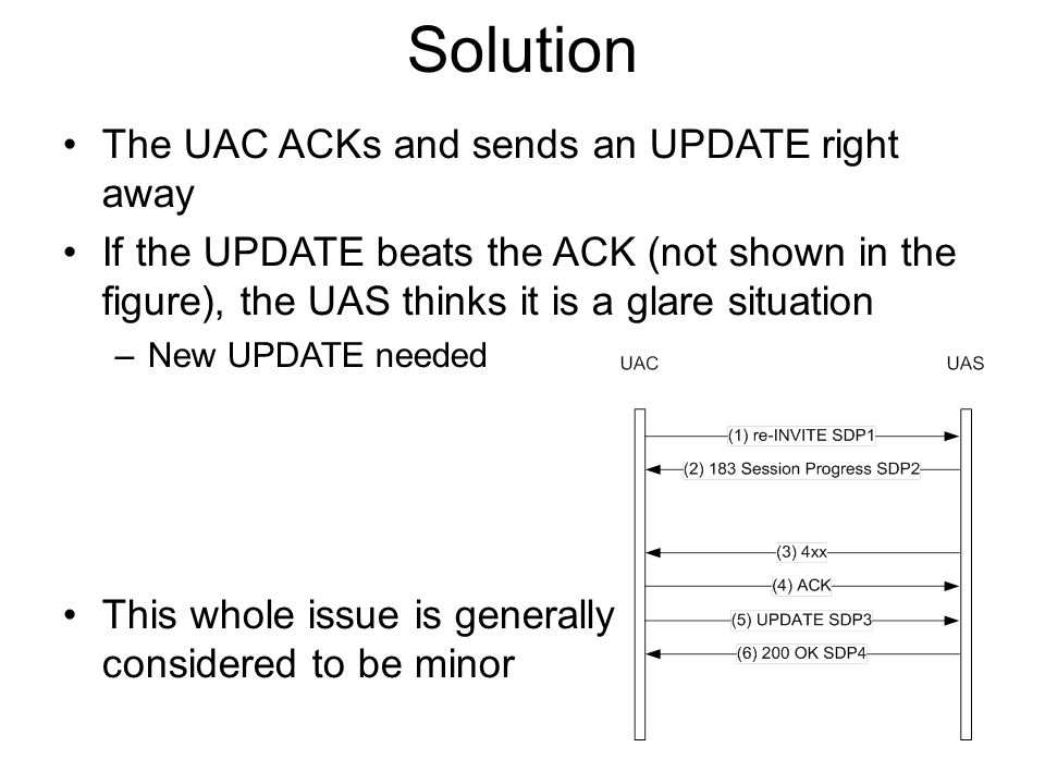 Solution The UAC ACKs and sends an UPDATE right away If the UPDATE beats the ACK (not shown in the figure), the UAS thinks it is a glare situation –New UPDATE needed This whole issue is generally considered to be minor