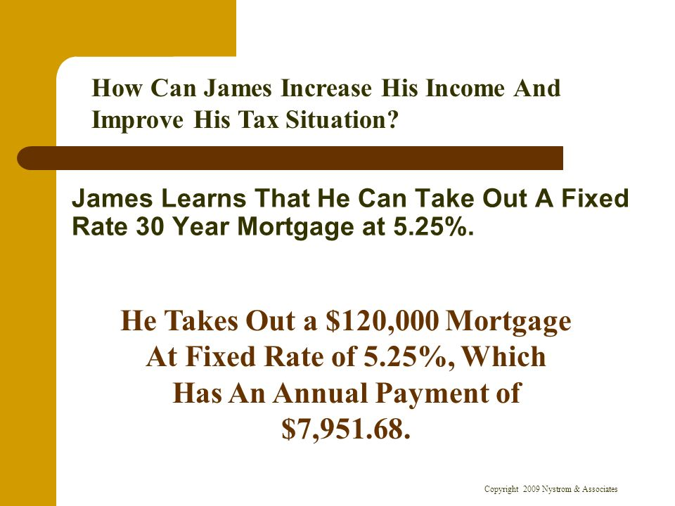 Copyright 2009 Nystrom & Associates James Learns That He Can Take Out A Fixed Rate 30 Year Mortgage at 5.25%.