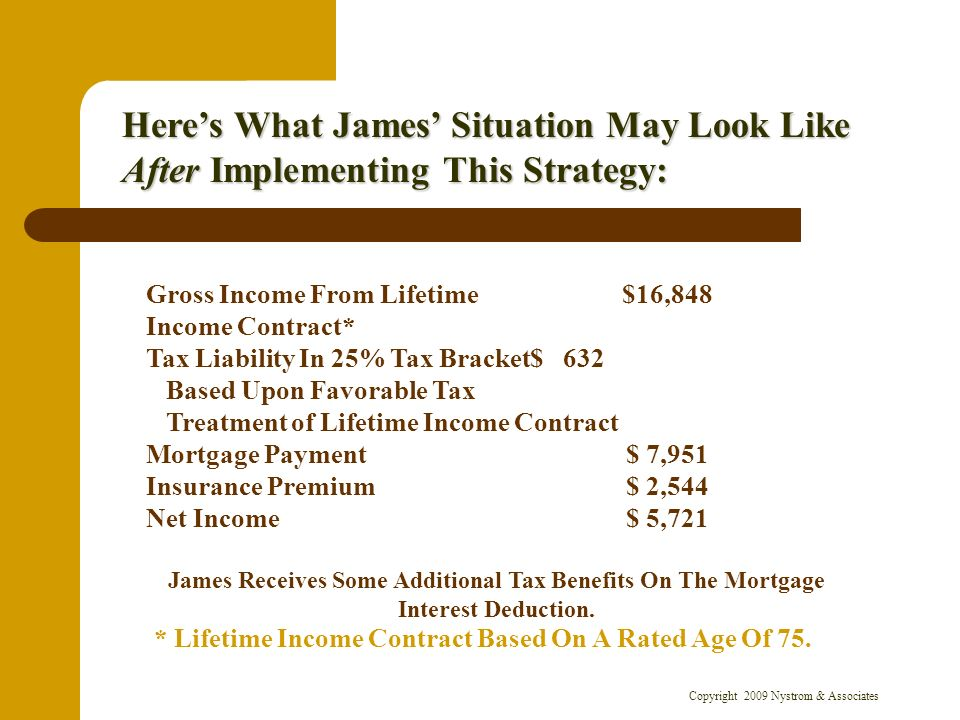 Copyright 2009 Nystrom & Associates Heres What James Situation May Look Like After Implementing This Strategy: Gross Income From Lifetime $16,848 Income Contract* Tax Liability In 25% Tax Bracket$ 632 Based Upon Favorable Tax Treatment of Lifetime Income Contract Mortgage Payment$ 7,951 Insurance Premium$ 2,544 Net Income$ 5,721 * Lifetime Income Contract Based On A Rated Age Of 75.