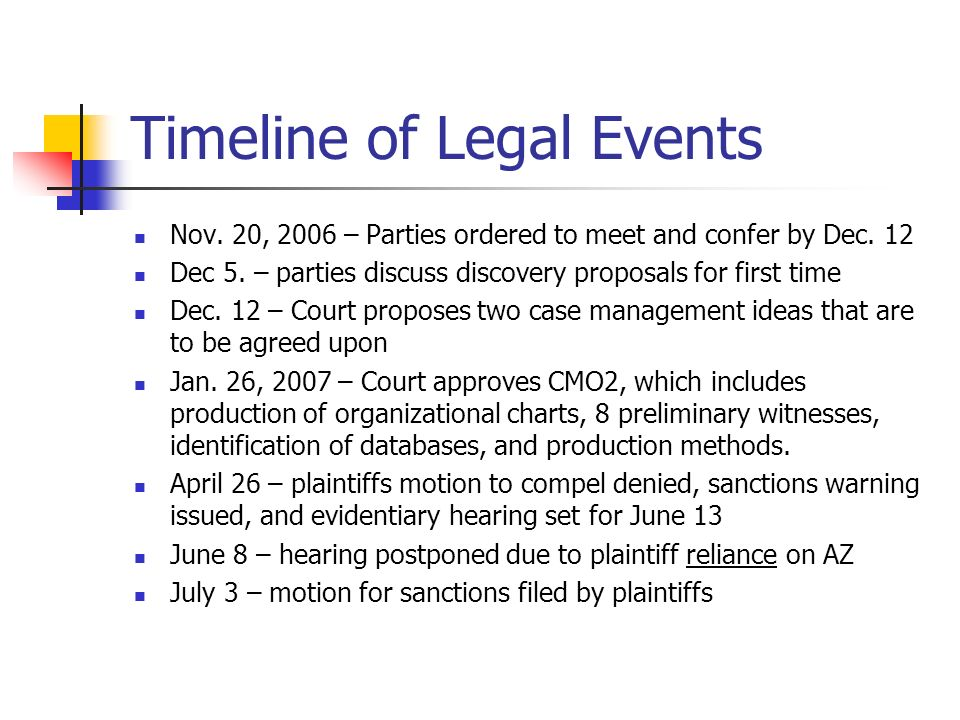 Timeline of Legal Events Nov. 20, 2006 – Parties ordered to meet and confer by Dec.
