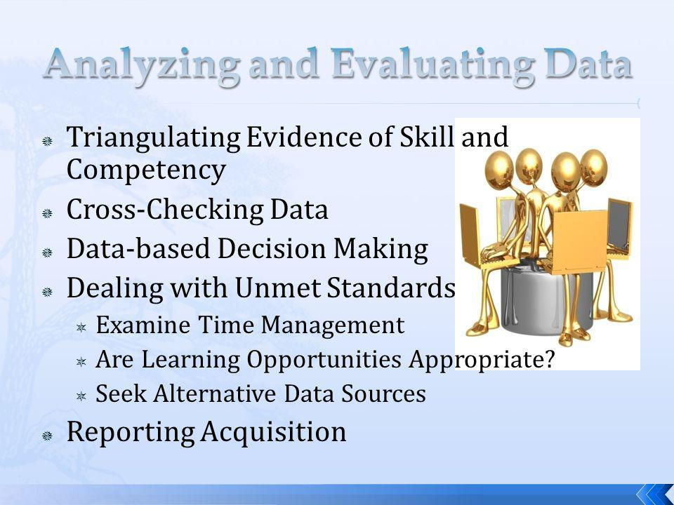 Triangulating Evidence of Skill and Competency Cross-Checking Data Data-based Decision Making Dealing with Unmet Standards Examine Time Management Are Learning Opportunities Appropriate.