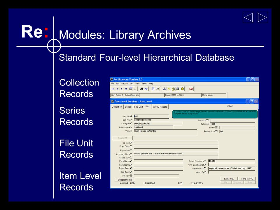 Collection Records Series Records File Unit Records Item Level Records Re : Modules: Library Archives Standard Four-level Hierarchical Database