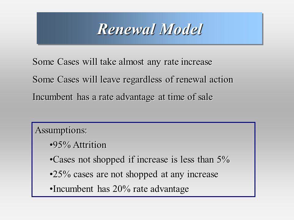 Renewal Model Some Cases will take almost any rate increase Some Cases will leave regardless of renewal action Incumbent has a rate advantage at time of sale Assumptions: 95% Attrition95% Attrition Cases not shopped if increase is less than 5%Cases not shopped if increase is less than 5% 25% cases are not shopped at any increase25% cases are not shopped at any increase Incumbent has 20% rate advantageIncumbent has 20% rate advantage