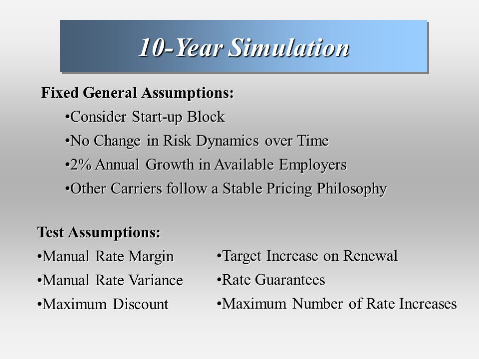 10-Year Simulation Fixed General Assumptions: Consider Start-up BlockConsider Start-up Block No Change in Risk Dynamics over TimeNo Change in Risk Dynamics over Time 2% Annual Growth in Available Employers2% Annual Growth in Available Employers Other Carriers follow a Stable Pricing PhilosophyOther Carriers follow a Stable Pricing Philosophy Test Assumptions: Manual Rate MarginManual Rate Margin Manual Rate VarianceManual Rate Variance Maximum DiscountMaximum Discount Target Increase on RenewalTarget Increase on Renewal Rate GuaranteesRate Guarantees Maximum Number of Rate IncreasesMaximum Number of Rate Increases