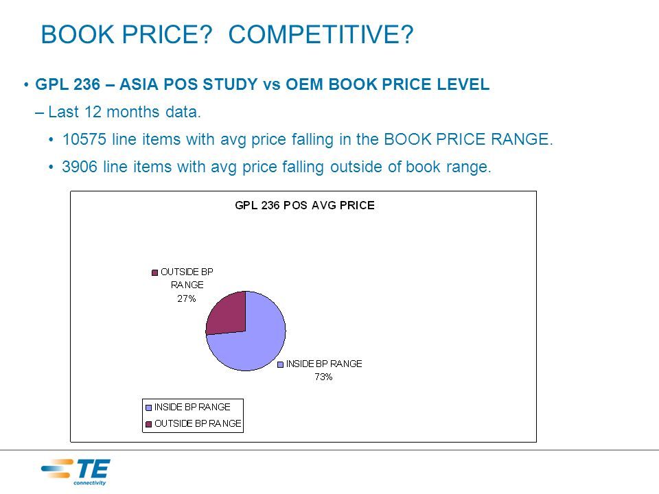BOOK PRICE. COMPETITIVE. GPL 236 – ASIA POS STUDY vs OEM BOOK PRICE LEVEL –Last 12 months data.