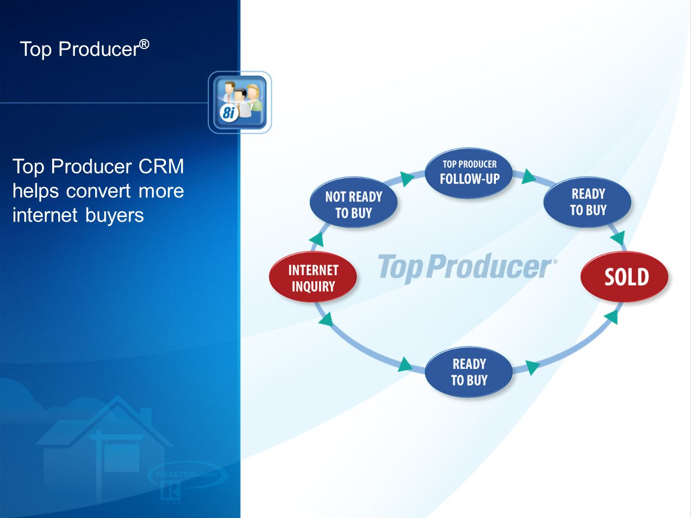 Top Producer ® Top Producer CRM helps convert more internet buyers