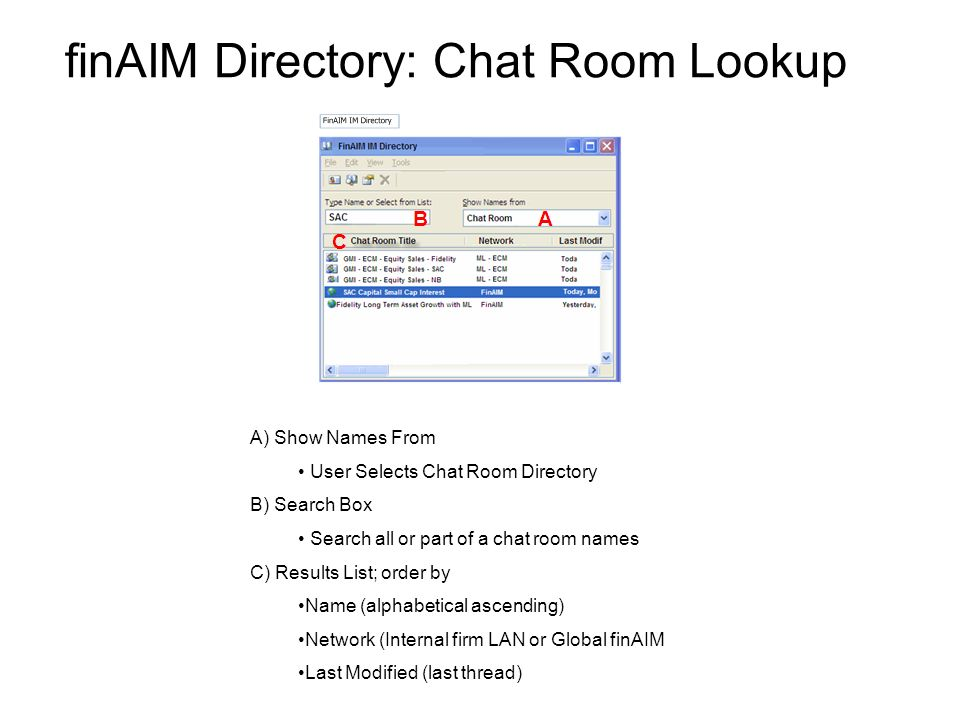 finAIM Directory: Chat Room Lookup A) Show Names From User Selects Chat Room Directory B) Search Box Search all or part of a chat room names C) Results List; order by Name (alphabetical ascending) Network (Internal firm LAN or Global finAIM Last Modified (last thread)