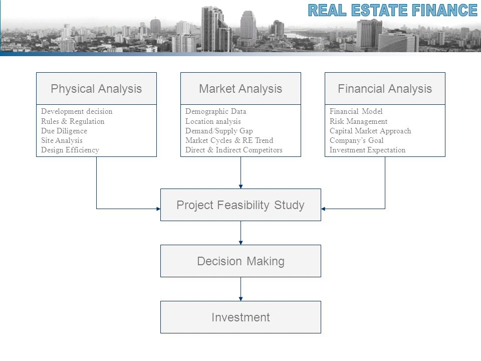 Project Feasibility Study Market AnalysisPhysical AnalysisFinancial Analysis Development decision Rules & Regulation Due Diligence Site Analysis Design Efficiency Demographic Data Location analysis Demand/Supply Gap Market Cycles & RE Trend Direct & Indirect Competitors Financial Model Risk Management Capital Market Approach Companys Goal Investment Expectation Decision Making Investment
